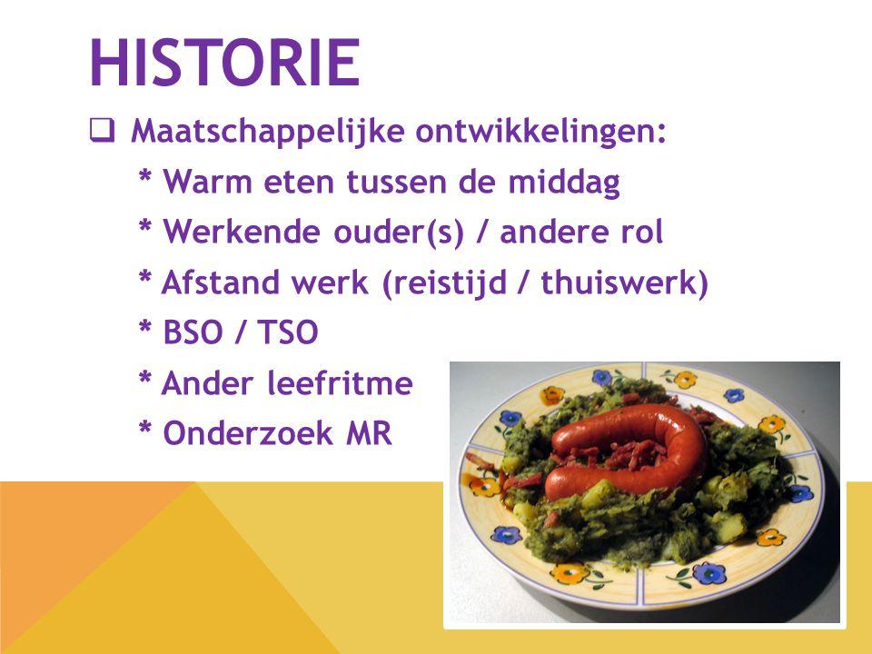 historie Maatschappelijke ontwikkelingen: * Warm eten tussen de middag