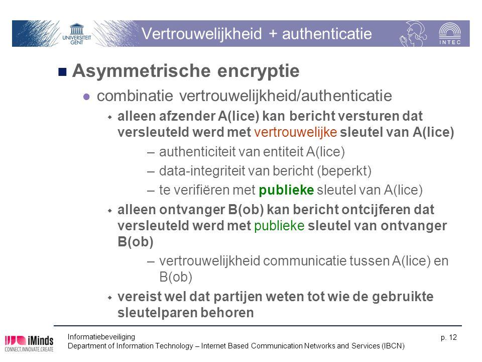 Vertrouwelijkheid + authenticatie