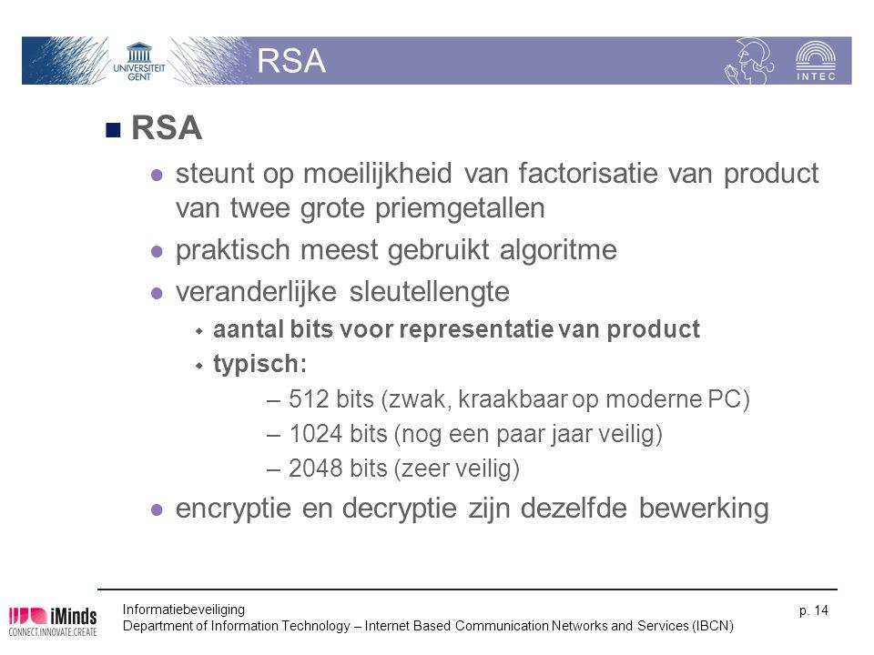 RSA RSA. steunt op moeilijkheid van factorisatie van product van twee grote priemgetallen. praktisch meest gebruikt algoritme.