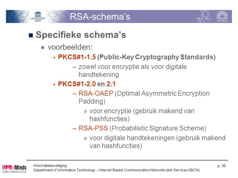 RSA-schema's Specifieke schema's voorbeelden: