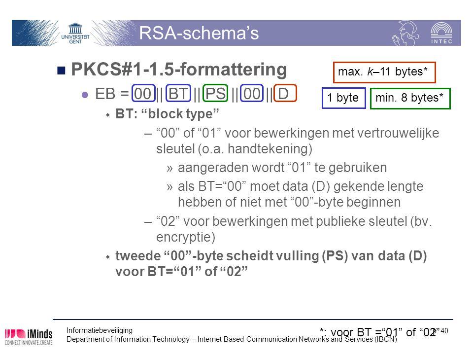 RSA-schema's PKCS#1-1.5-formattering EB = 00 || BT || PS || 00 || D