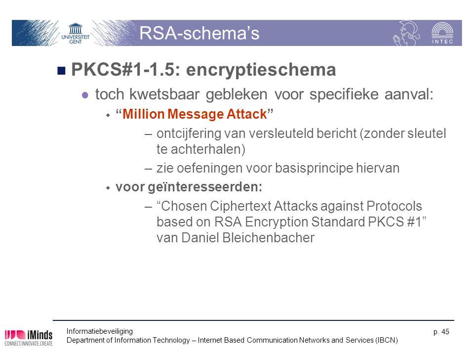 PKCS#1-1.5: encryptieschema