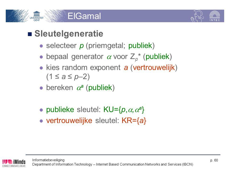 ElGamal Sleutelgeneratie selecteer p (priemgetal; publiek)