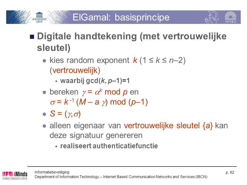 ElGamal: basisprincipe