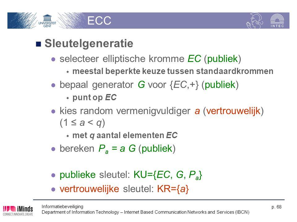 ECC Sleutelgeneratie selecteer elliptische kromme EC (publiek)