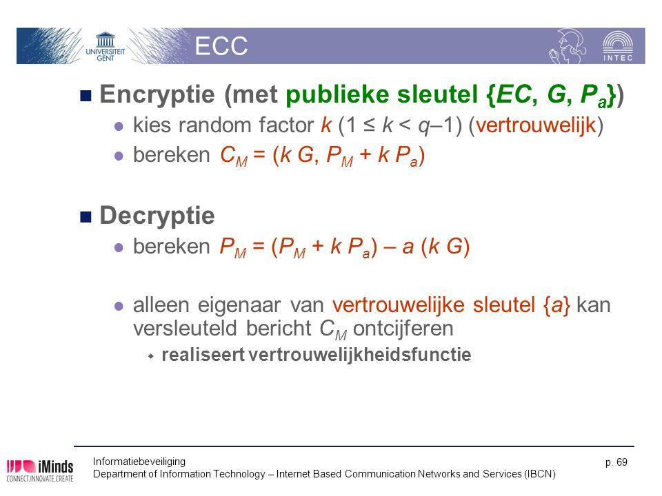 Encryptie (met publieke sleutel {EC, G, Pa})