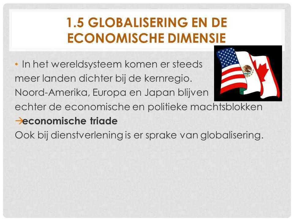 1.5 Globalisering en de economische dimensie