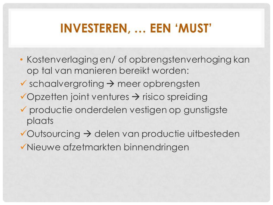 Investeren, … een 'must'
