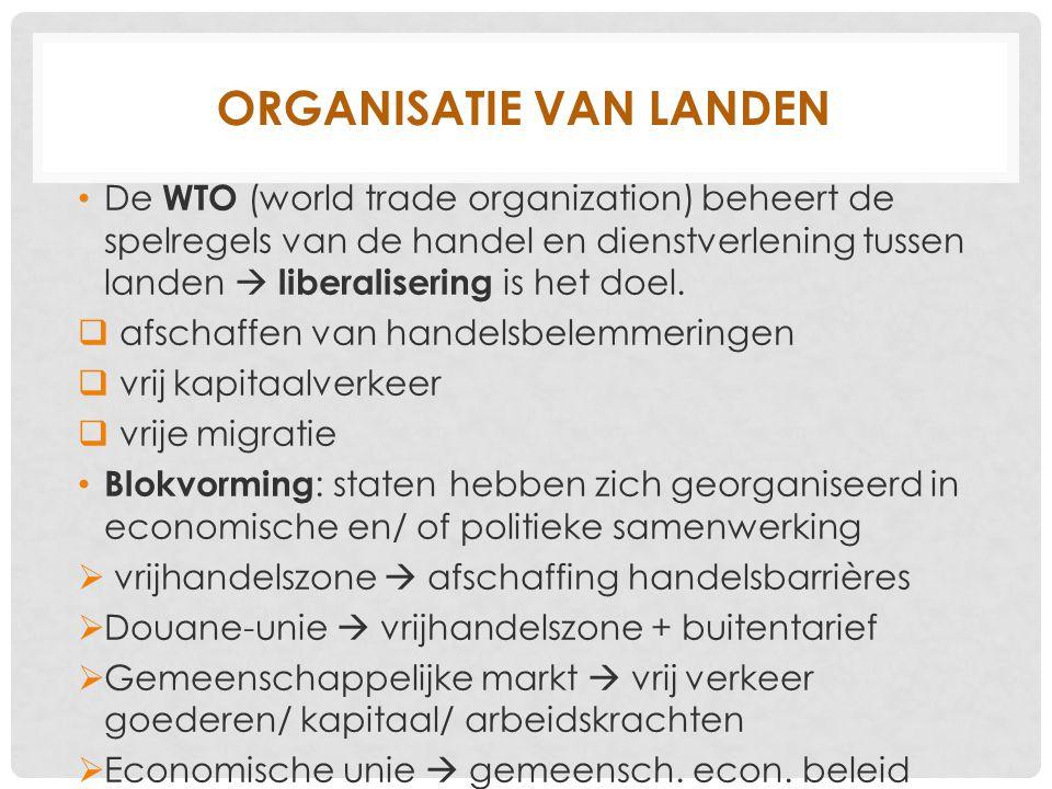 Organisatie van landen