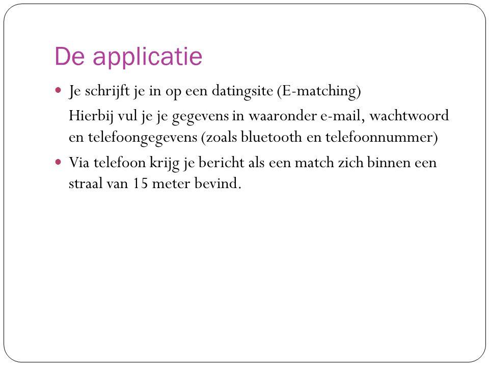 De applicatie Je schrijft je in op een datingsite (E-matching)