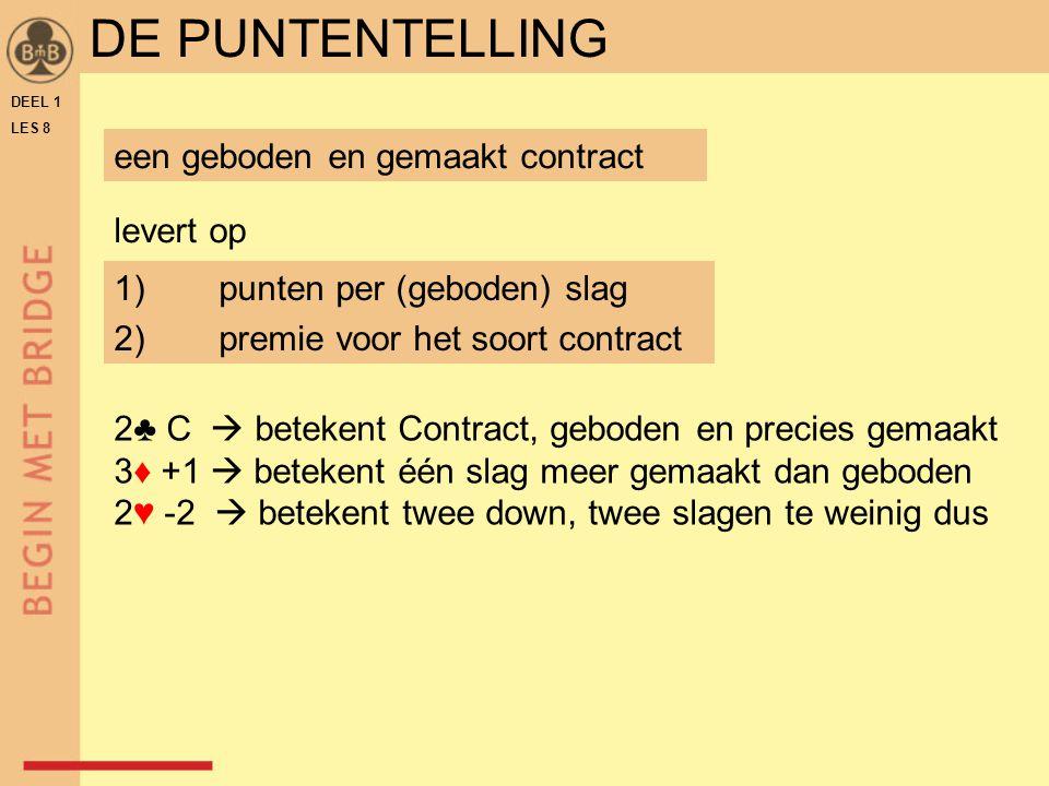 DE PUNTENTELLING een geboden en gemaakt contract levert op