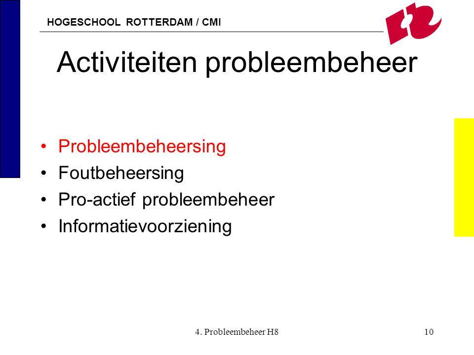 Activiteiten probleembeheer