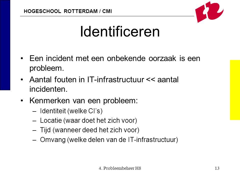Identificeren Een incident met een onbekende oorzaak is een probleem.