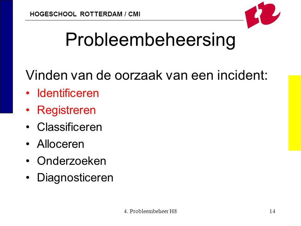 Probleembeheersing Vinden van de oorzaak van een incident:
