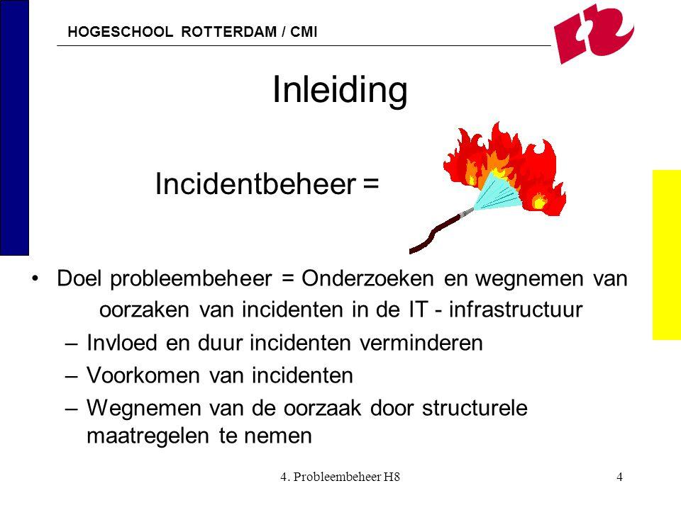 Inleiding Incidentbeheer =