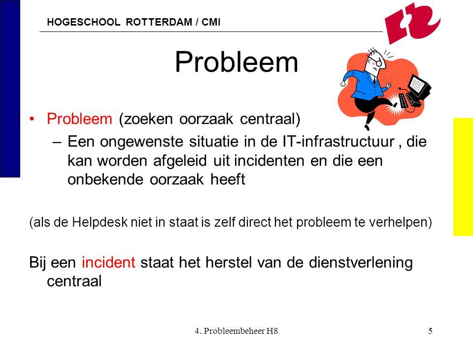 Probleem Probleem (zoeken oorzaak centraal)