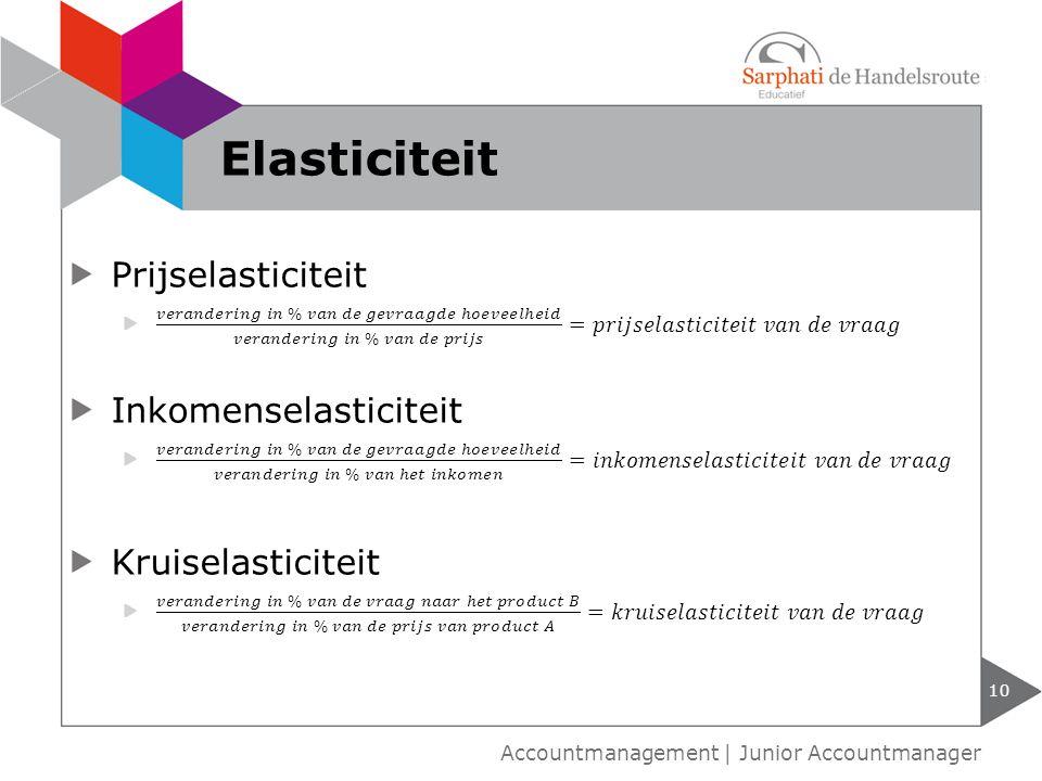 Elasticiteit Prijselasticiteit Inkomenselasticiteit Kruiselasticiteit
