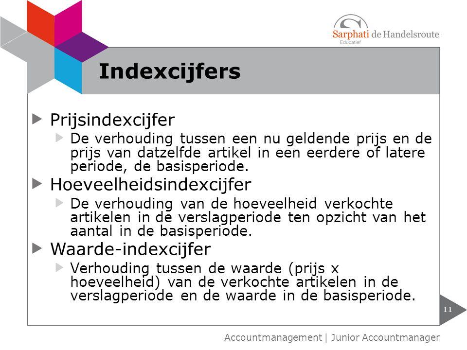 Indexcijfers Prijsindexcijfer Hoeveelheidsindexcijfer