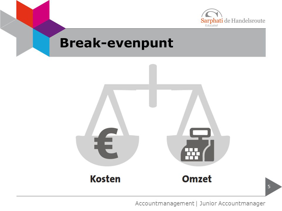 Break-evenpunt Accountmanagement | Junior Accountmanager