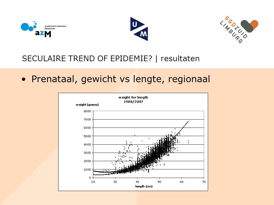 Prenataal, gewicht vs lengte, regionaal