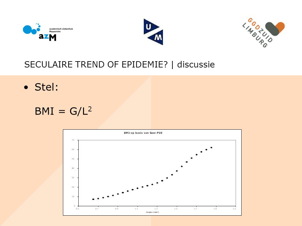SECULAIRE TREND OF EPIDEMIE | discussie