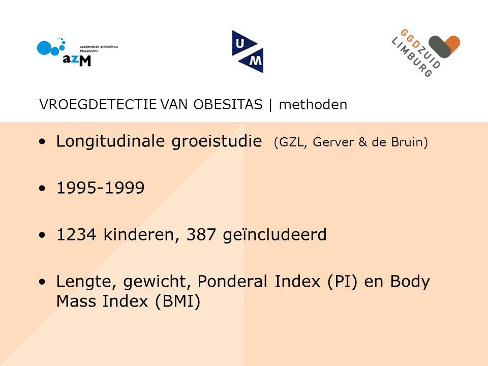 Longitudinale groeistudie (GZL, Gerver & de Bruin) 1995-1999