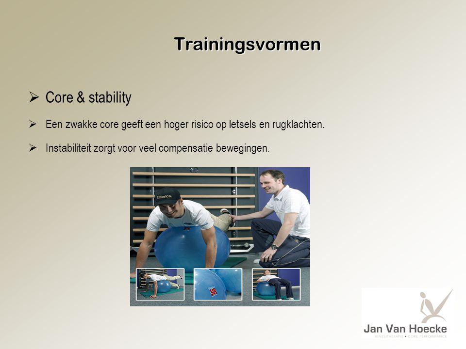 Trainingsvormen Core & stability