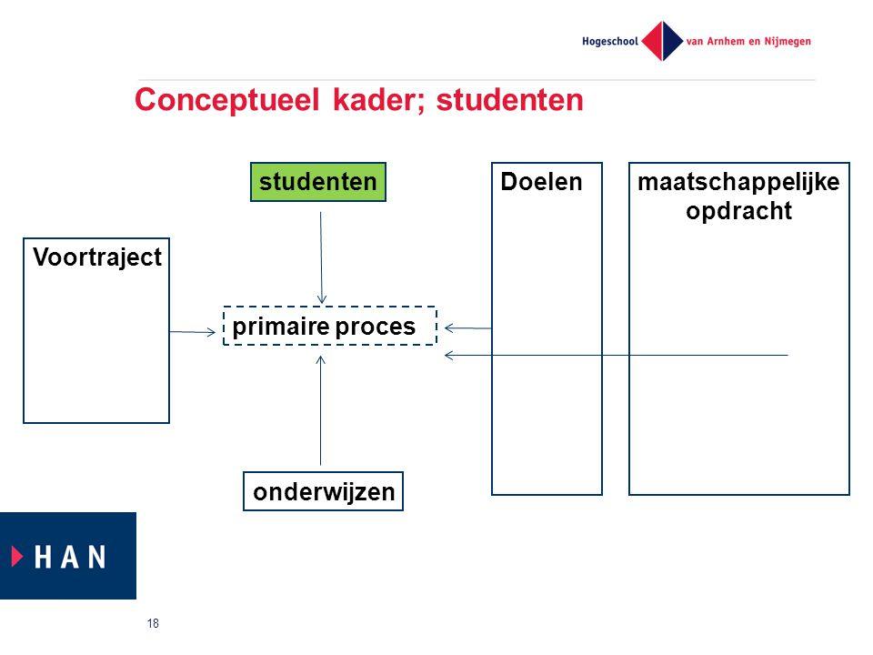 Conceptueel kader; studenten