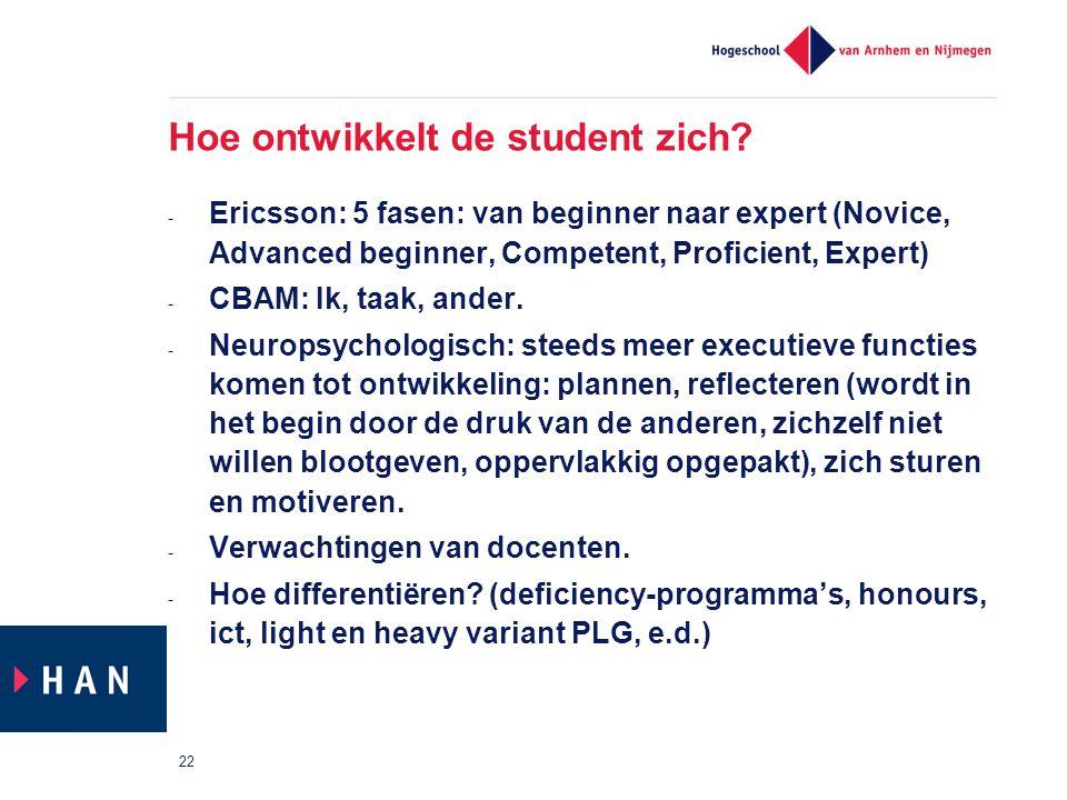 Hoe ontwikkelt de student zich