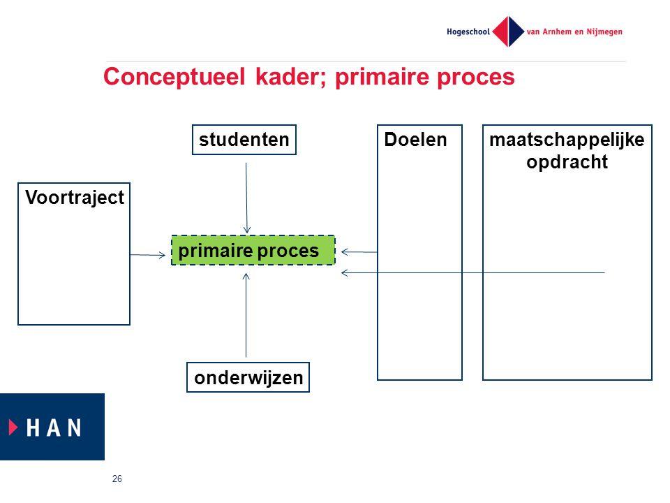 Conceptueel kader; primaire proces