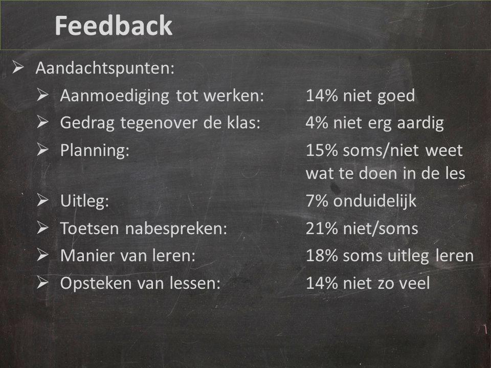 Feedback Aandachtspunten: Aanmoediging tot werken: 14% niet goed