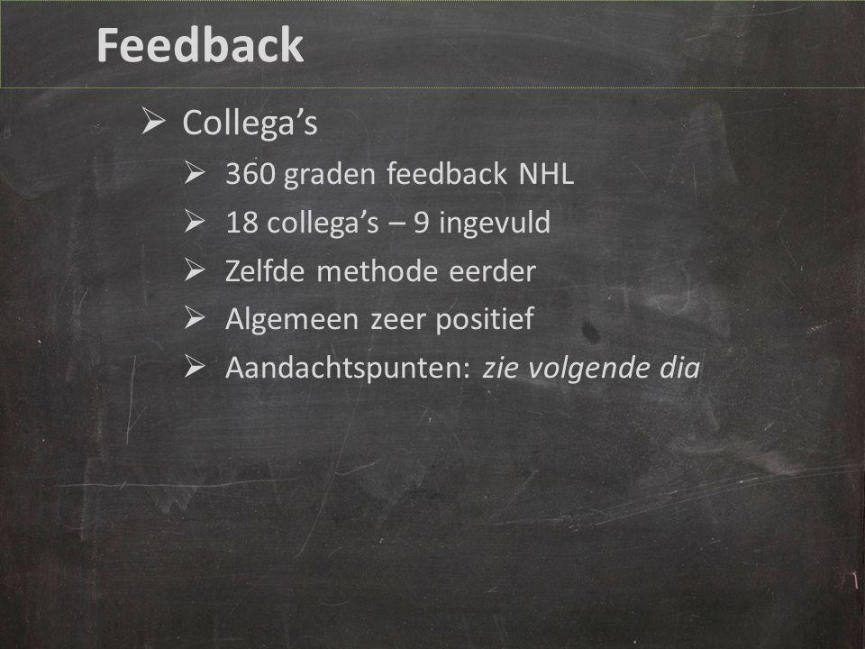 Feedback Collega's 360 graden feedback NHL 18 collega's – 9 ingevuld