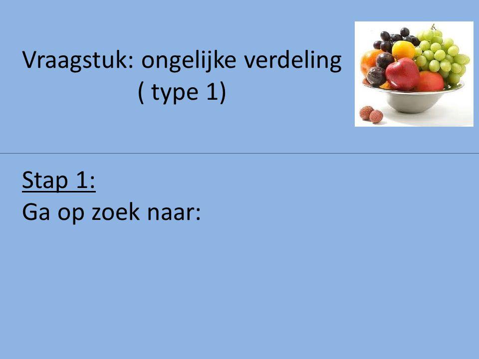Vraagstuk: ongelijke verdeling ( type 1)
