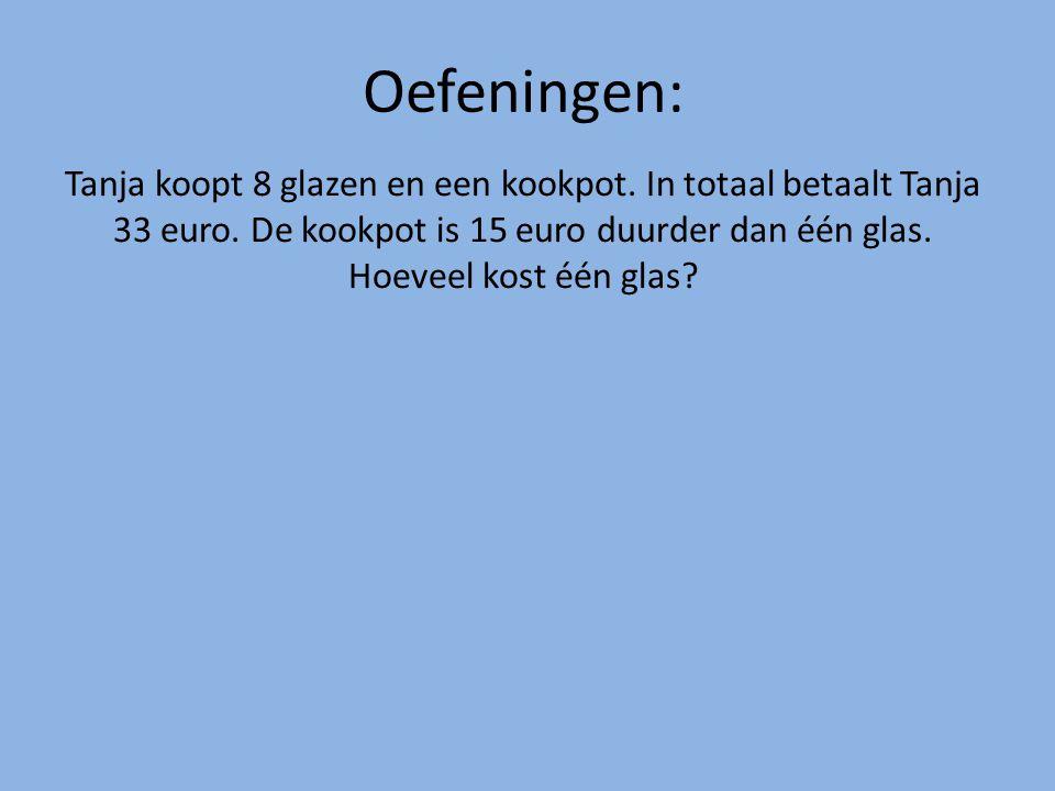 Oefeningen: Tanja koopt 8 glazen en een kookpot. In totaal betaalt Tanja 33 euro.