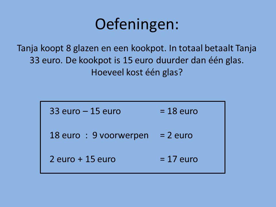 Oefeningen: Tanja koopt 8 glazen en een kookpot. In totaal betaalt Tanja 33 euro. De kookpot is 15 euro duurder dan één glas. Hoeveel kost één glas