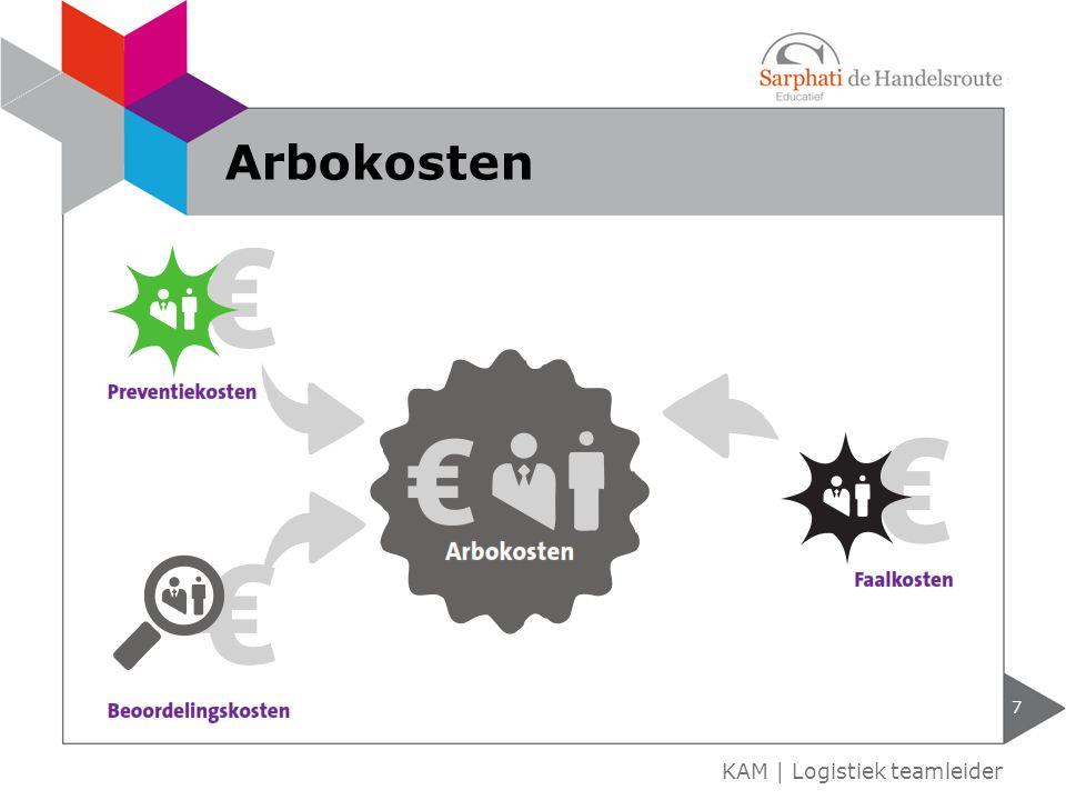 Arbokosten KAM | Logistiek teamleider