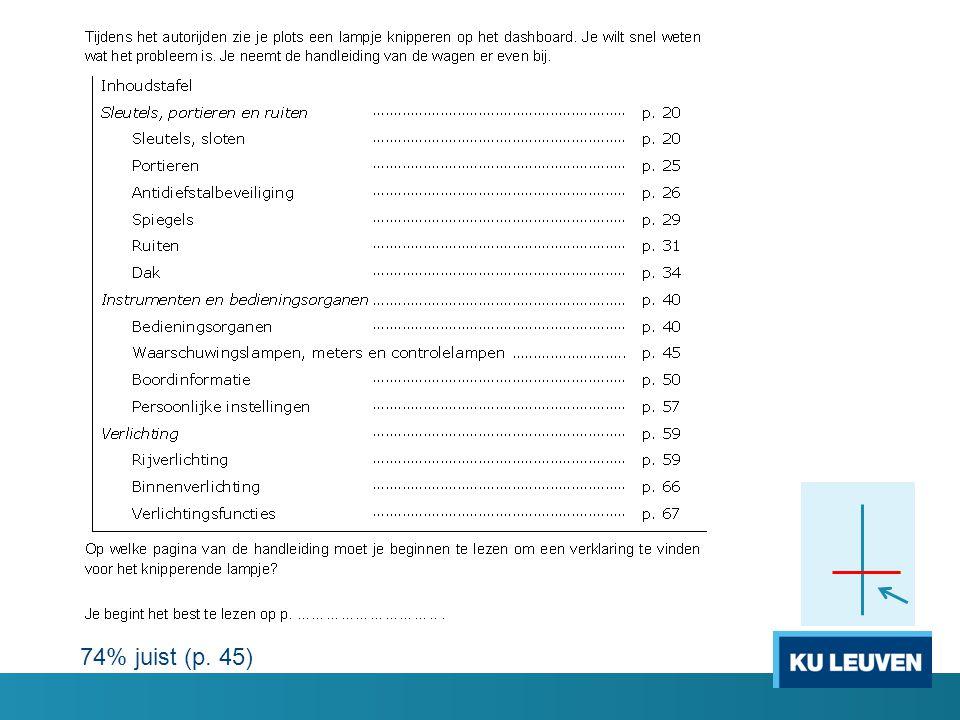 Voorbeeldopgave 3 geeft de inhoudstafel van een handleiding