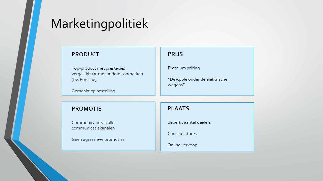 Marketingpolitiek PRODUCT PRIJS PROMOTIE PLAATS