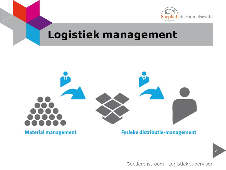Logistiek management Goederenstroom | Logistiek supervisor
