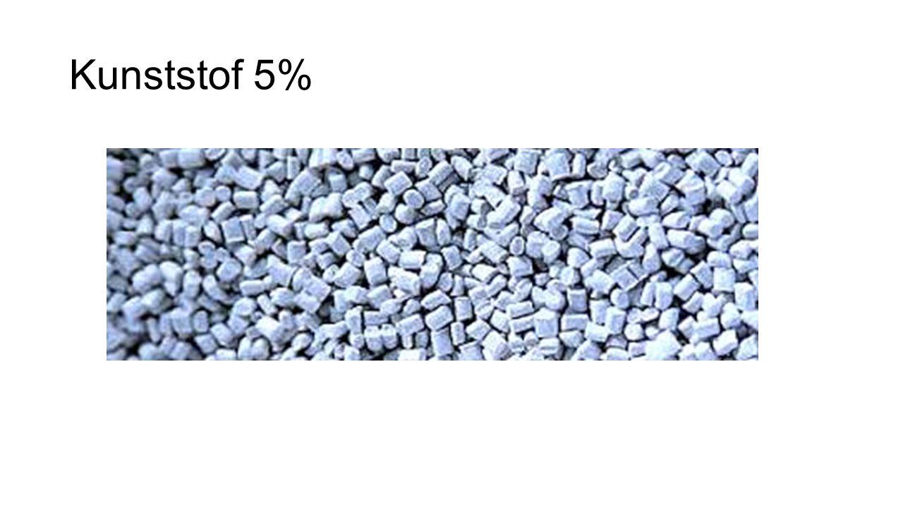 Kunststof 5%