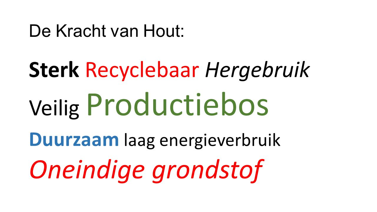Oneindige grondstof Sterk Recyclebaar Hergebruik Veilig Productiebos