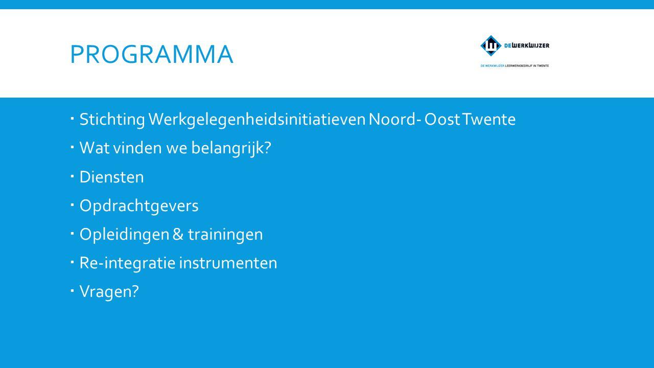 Programma Stichting Werkgelegenheidsinitiatieven Noord- Oost Twente