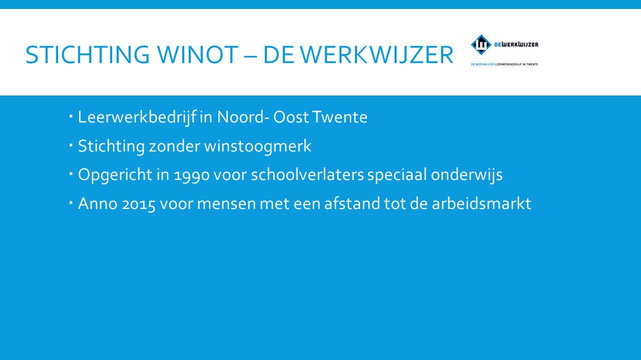 Stichting WINOT – De Werkwijzer