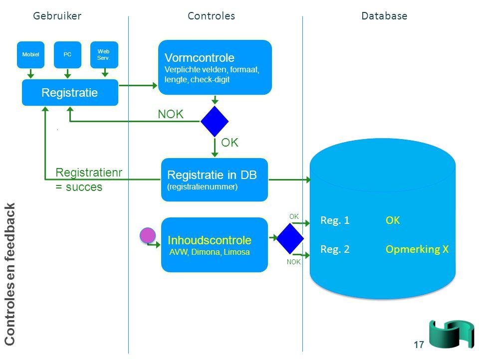 Controles en feedback Gebruiker Controles Database Vormcontrole