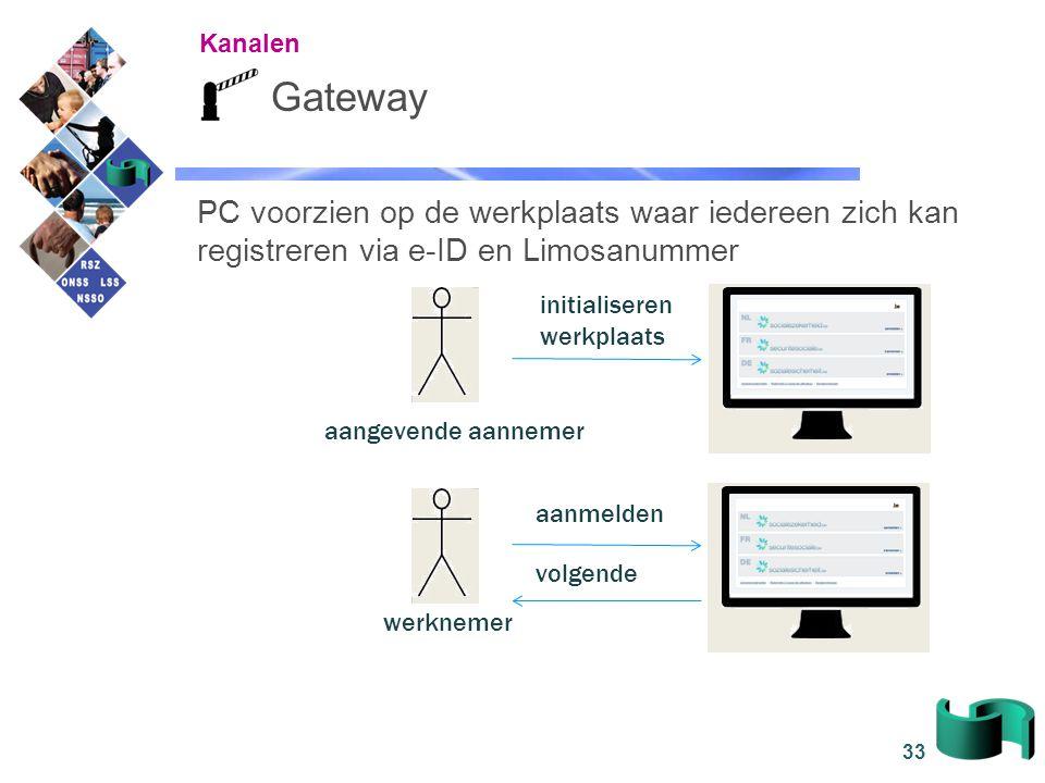 Kanalen Gateway. PC voorzien op de werkplaats waar iedereen zich kan registreren via e-ID en Limosanummer.