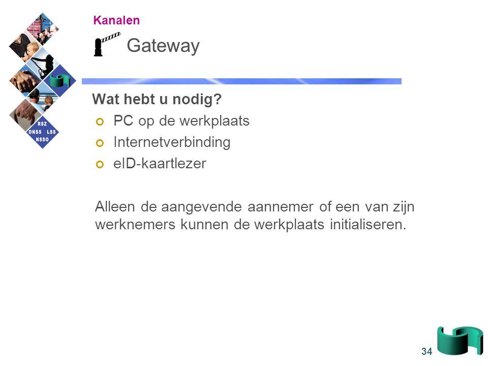 Gateway Wat hebt u nodig PC op de werkplaats Internetverbinding