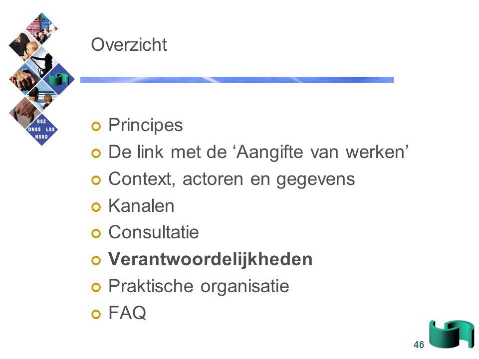 Overzicht Principes. De link met de 'Aangifte van werken' Context, actoren en gegevens. Kanalen.