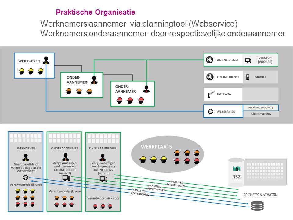 Praktische Organisatie