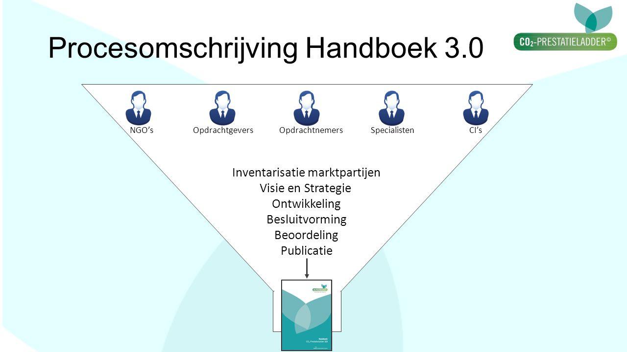 Procesomschrijving Handboek 3.0