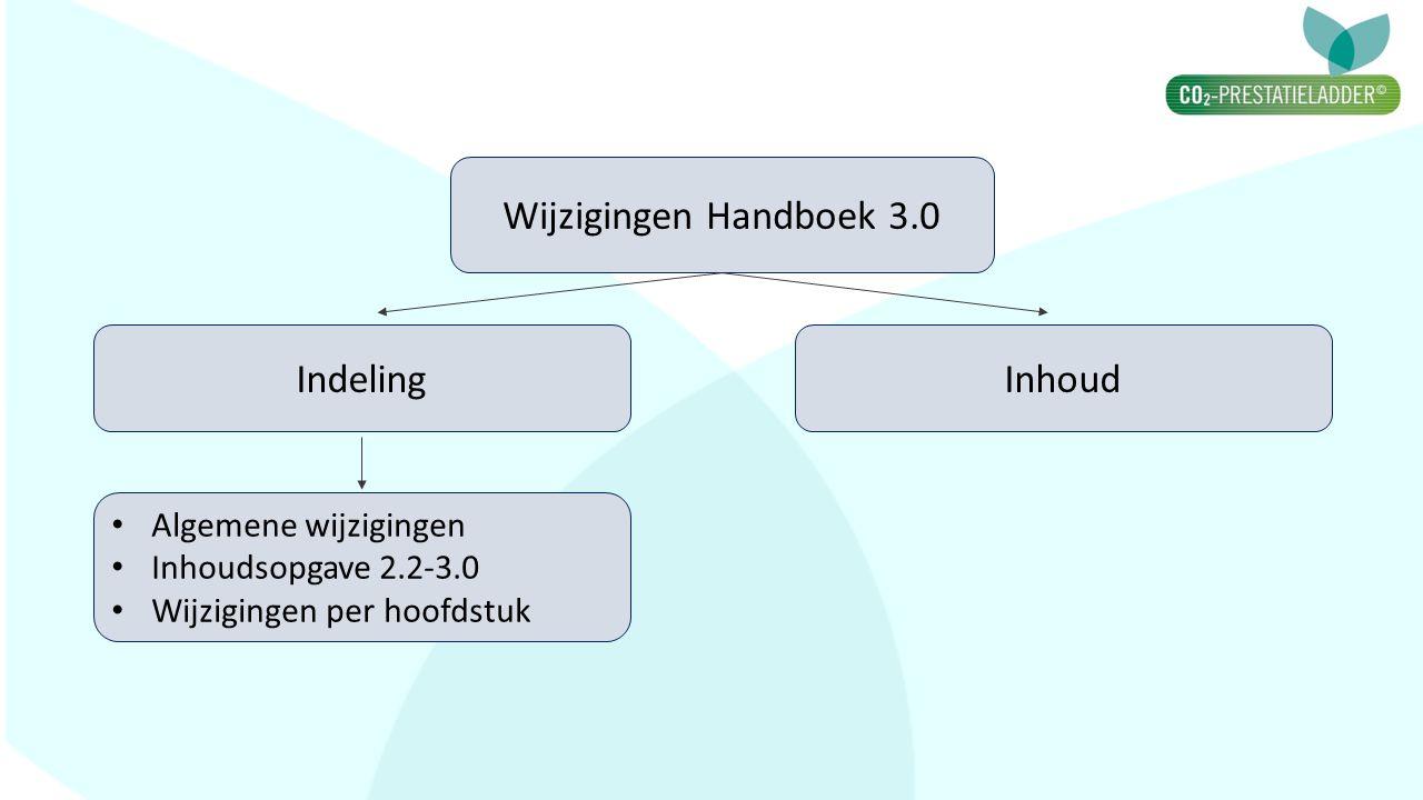 Wijzigingen Handboek 3.0 Indeling Inhoud Algemene wijzigingen